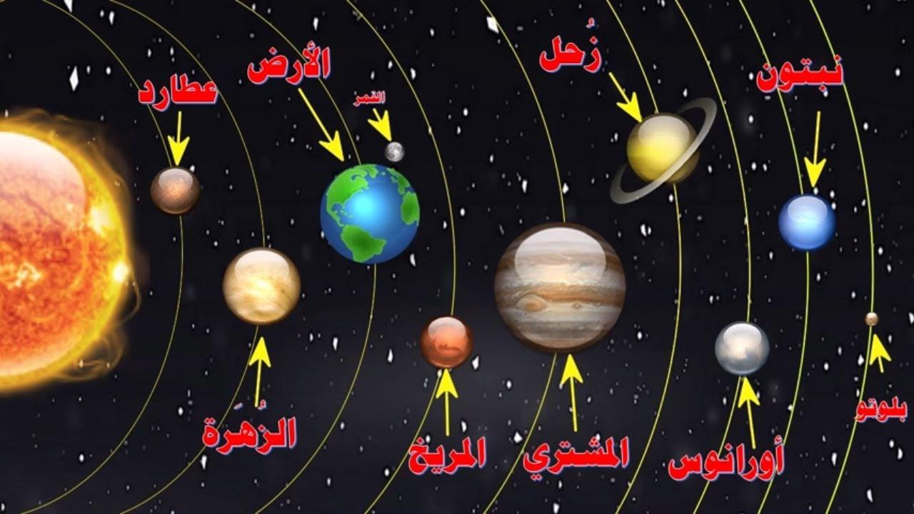 صورة الصور المجموعة الشمسية , اقرب صور للمجموعه الشمسيه