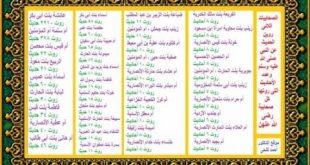 صورة اسماء الصحابيات كلهم , اسماء صحابيات من عهد الرسول عليه الصلاة والسلام 3397 3 310x165