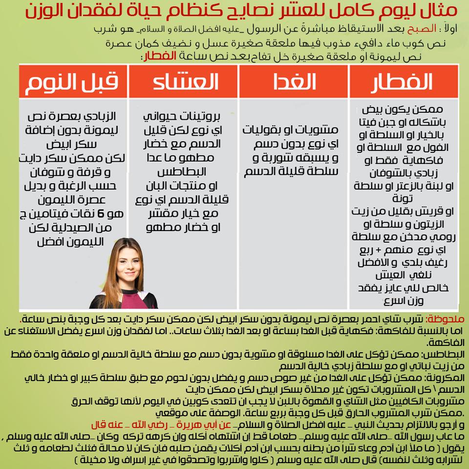 صورة حلو وحادق العشر نصائح , لفقدان الوزن نصائح سالى فؤاد