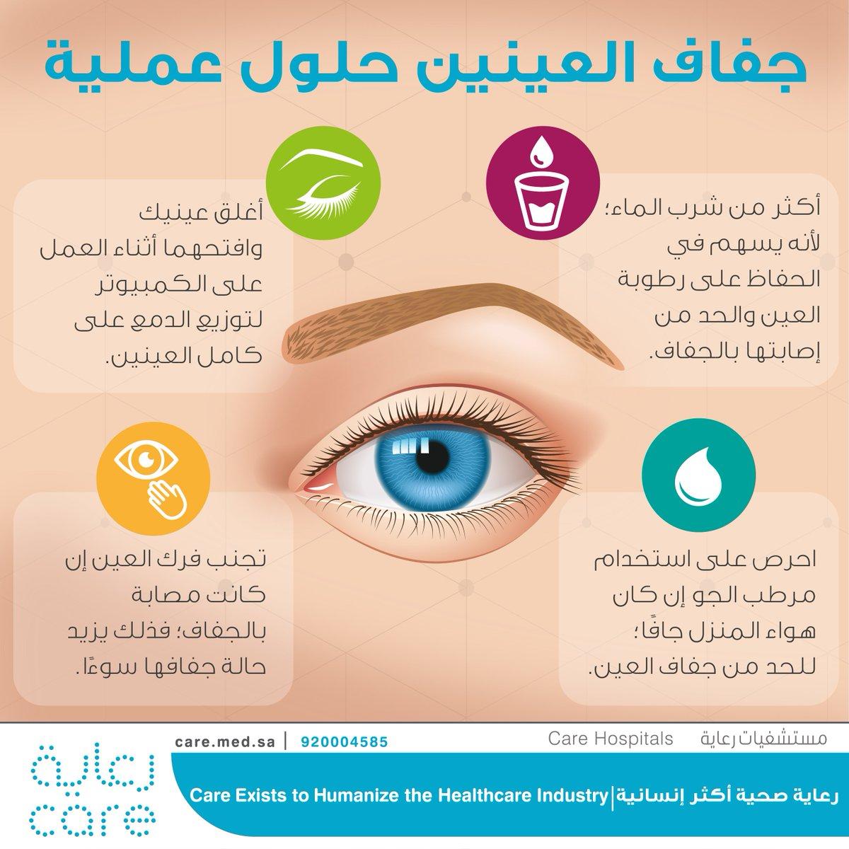 صورة جفاف العين وعلاجه , مشاكل العين مع تقدم العمر 2319 2