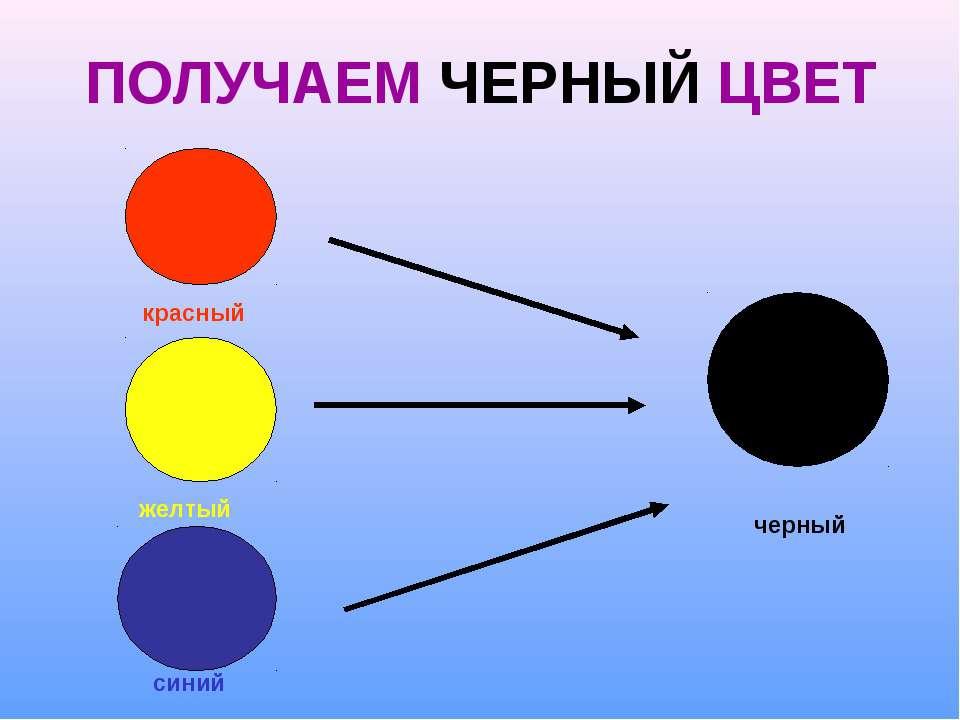 صورة كيف نحصل على اللون الاسود , كيفية صنع اللون الاسود بنفسك