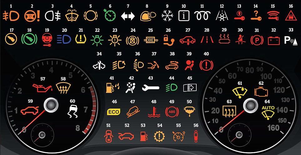 صورة علامات طبلون السيارة , ماهى علامات طبلون السياره