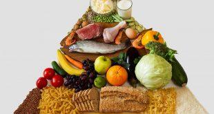صورة مجموعات الغذاء الرئيسية بالصور , تعرف علي المجموعات الغذائيه الخمسه